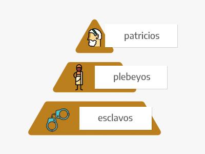 Pirámide social del Imperio Romano